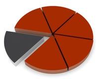 Parte del grafico a torta Fotografia Stock