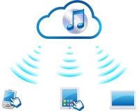 Parte di musica con la computazione della nube Fotografie Stock Libere da Diritti