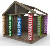 Particelle elementari Foun della struttura della casa di affidabilità di reputazione di integrità illustrazione di stock