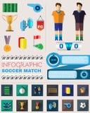 Partido de fútbol de Infographic ilustración del vector