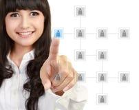 Partner Stock Afbeeldingen