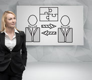 Partnership. Businesswoman thinking and drawing partnership concept on poster Royalty Free Stock Images