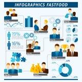 Partnership Infographics Set Stock Image