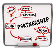 Partnership Workflow Diagram Message Board Cooperate Collaborate Stock Images