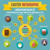 Pascua feliz infographic, estilo plano stock de ilustración