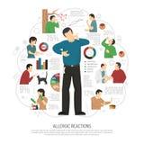 Płaska alergia Infographic Obrazy Stock
