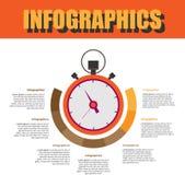 Paso de proceso Infographics Foto de archivo