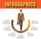 Paso de proceso Infographics Imagen de archivo