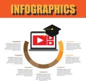 Paso de proceso Infographics Imagen de archivo libre de regalías