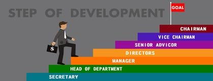 Paso del desarrollo stock de ilustración