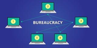 Paso del ejemplo del concepto de la burocracia Imagenes de archivo