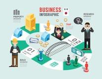 Paso infographic del concepto del juego de mesa del negocio a acertado Foto de archivo