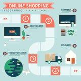 Paso para las compras en línea infographic Fotografía de archivo libre de regalías