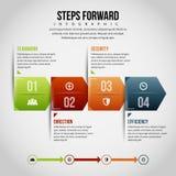 Pasos adelante Infographic Foto de archivo libre de regalías
