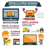 Pasos a las compras en línea stock de ilustración