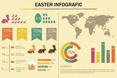 Pasqua infographic Fotografia Stock Libera da Diritti