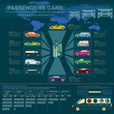 Passenger car, transportation infographics Royalty Free Stock Photo