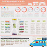 Passenger car, transportation infographics Royalty Free Stock Photography