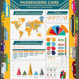 Passenger car, transportation infographics Royalty Free Stock Photography