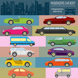 Passenger car, transportation infographics Stock Photos