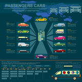 Passenger car, transportation infographics Stock Images