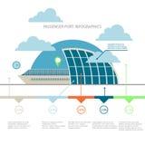 Passenger port infographics vector illustration. Flat design Stock Images