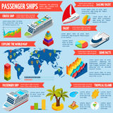 Passenger Ships Yachts Boats Isometric Infographics Stock Photography