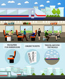 Passengers public transport concept vector banner. People in train. Subway and rail interior Royalty Free Stock Photos