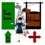 Passief inkomen, Actief inkomen, Cash flow en onderneemster royalty-vrije illustratie