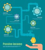 Passive income concept. Cartoon vector Royalty Free Stock Image
