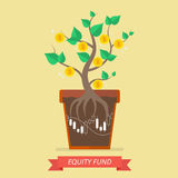 Passive income from equity fund Stock Image