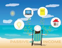 Passive income illustration. Woman sitting in a beach chair earning money. Woman sitting in a beach chair, sea view, passive income text on the sand, circle Stock Photography
