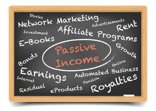 Passive Income Wordcloud Stock Photography