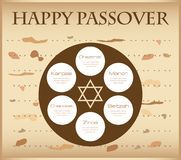 Passover plate infographics Royalty Free Stock Images