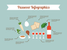 Passover seder flat icons Royalty Free Stock Image