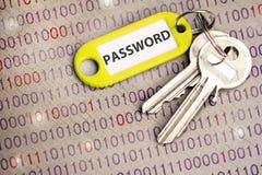 Password Stock Image
