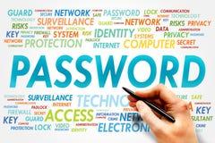 password στοκ εικόνα