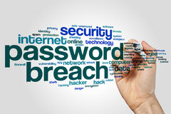 Password breach word cloud Royalty Free Stock Image