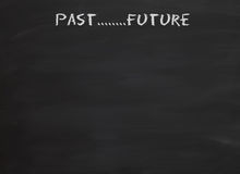 Past and future on blackboard Royalty Free Stock Photos