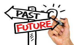 Past or future on signpost hand drawing on whiteboard Stock Image