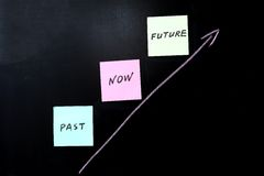 Past, now and future. On the notepaper and on the chalkboard Royalty Free Stock Photo