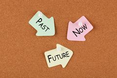 Past Now Future Concept. Past, Now and Future written on color reminder notes with pin on cork board. Business concept stock photo