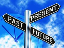 Free Past Present And Future Signpost Showing Evolution Destiny 3d Il Stock Photo - 127936610