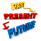 Past present future. Words past present and future in order of occurrence, concept of time continuation Stock Photography