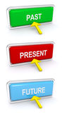 Past, Present, Future Buttons. Three clickable 3D buttons with arrows with words Past, Present and Future Stock Photography