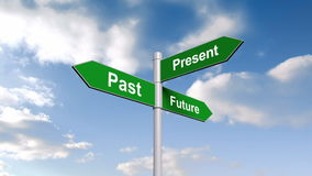 Past present future signpost against blue sky. Digital animation of Past present future signpost against blue sky