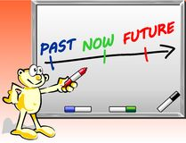 Past, present, future, time concept on whiteboard. Time concept - past, present, future - colorful handwriting on whiteboard with markers, red, green, blue and Stock Illustration