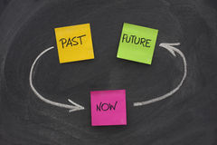 Past, present, future, time loop concept Stock Images