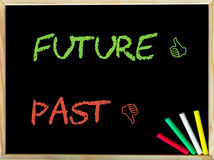 Past and Unlike sign versus Future and Like sign Stock Image