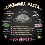 Pasta Carbonara Recipe Stock Image